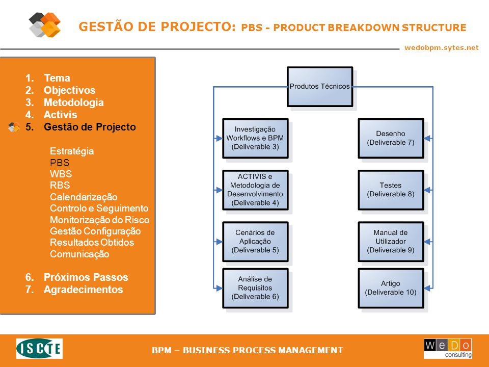 17 wedobpm.sytes.net BPM – BUSINESS PROCESS MANAGEMENT GESTÃO DE PROJECTO: PBS - PRODUCT BREAKDOWN STRUCTURE 1.Tema 2.Objectivos 3.Metodologia 4.Activ