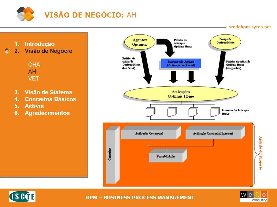 17 wedobpm.sytes.net BPM – BUSINESS PROCESS MANAGEMENT VISÃO DE NEGÓCIO: AH 1.Introdução 2.Visão de Negócio CHA AH VET 3.Visão de Sistema 4.Conceitos Básicos 5.Activis 6.Agradecimentos