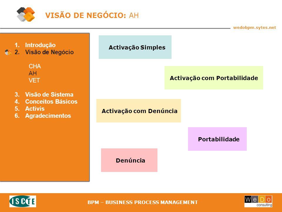 18 wedobpm.sytes.net BPM – BUSINESS PROCESS MANAGEMENT 1.Introdução 2.Visão de Negócio CHA AH VET 3.Visão de Sistema 4.Conceitos Básicos 5.Activis 6.Agradecimentos Activação Simples Activação com Portabilidade Activação com Denúncia Portabilidade Denúncia VISÃO DE NEGÓCIO: AH