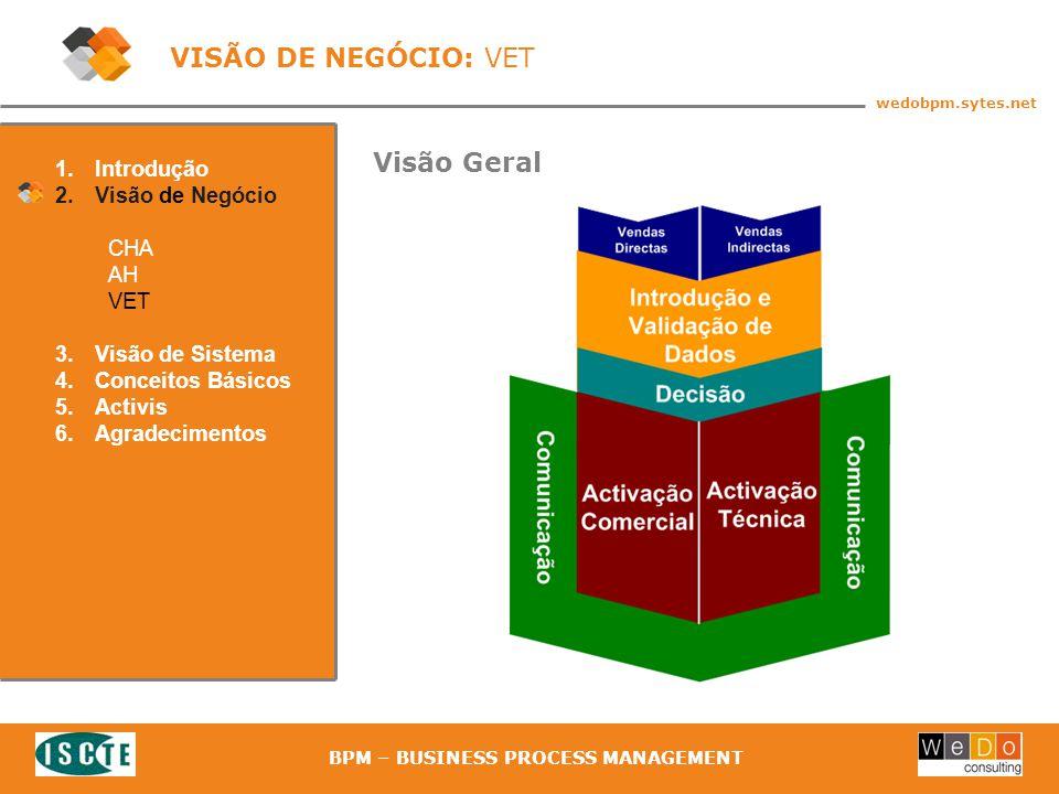 20 wedobpm.sytes.net BPM – BUSINESS PROCESS MANAGEMENT VISÃO GERAL Visão Geral 1.Introdução 2.Visão de Negócio CHA AH VET 3.Visão de Sistema 4.Conceitos Básicos 5.Activis 6.Agradecimentos VISÃO DE NEGÓCIO: VET