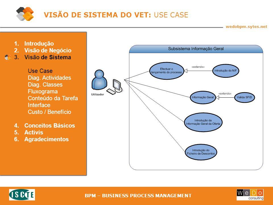 23 wedobpm.sytes.net BPM – BUSINESS PROCESS MANAGEMENT VISÃO DE SISTEMA DO VET: USE CASE 1.Introdução 2.Visão de Negócio 3.Visão de Sistema Use Case Diag.
