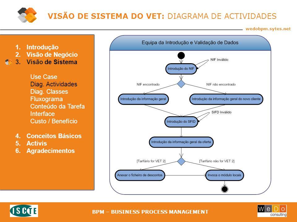 24 wedobpm.sytes.net BPM – BUSINESS PROCESS MANAGEMENT VISÃO DE SISTEMA DO VET: DIAGRAMA DE ACTIVIDADES 1.Introdução 2.Visão de Negócio 3.Visão de Sistema Use Case Diag.