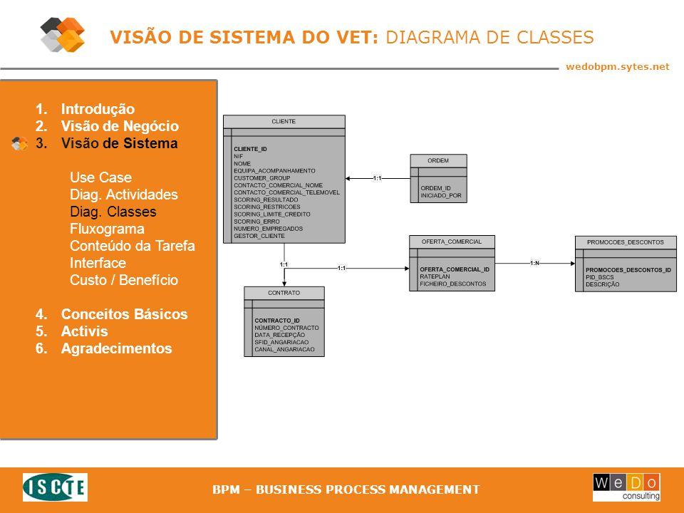 26 wedobpm.sytes.net BPM – BUSINESS PROCESS MANAGEMENT VISÃO DE SISTEMA DO VET: DIAGRAMA DE CLASSES 1.Introdução 2.Visão de Negócio 3.Visão de Sistema Use Case Diag.