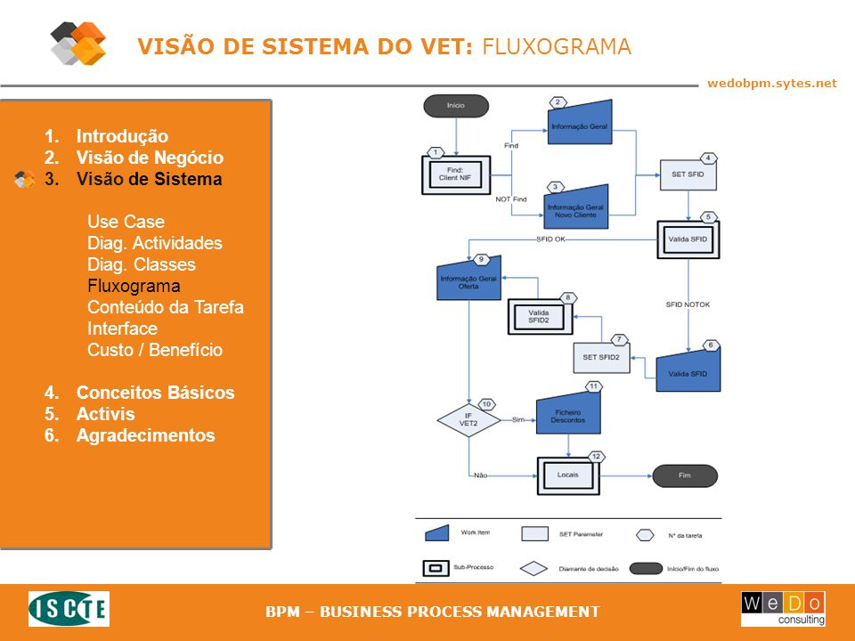 27 wedobpm.sytes.net BPM – BUSINESS PROCESS MANAGEMENT VISÃO DE SISTEMA DO VET: FLUXOGRAMA 1.Introdução 2.Visão de Negócio 3.Visão de Sistema Use Case Diag.