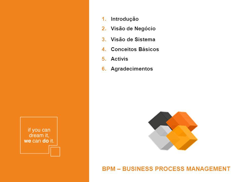 1.Introdução 2.Visão de Negócio 3.Visão de Sistema 4.Conceitos Básicos 5.Activis 6.Agradecimentos BPM – BUSINESS PROCESS MANAGEMENT