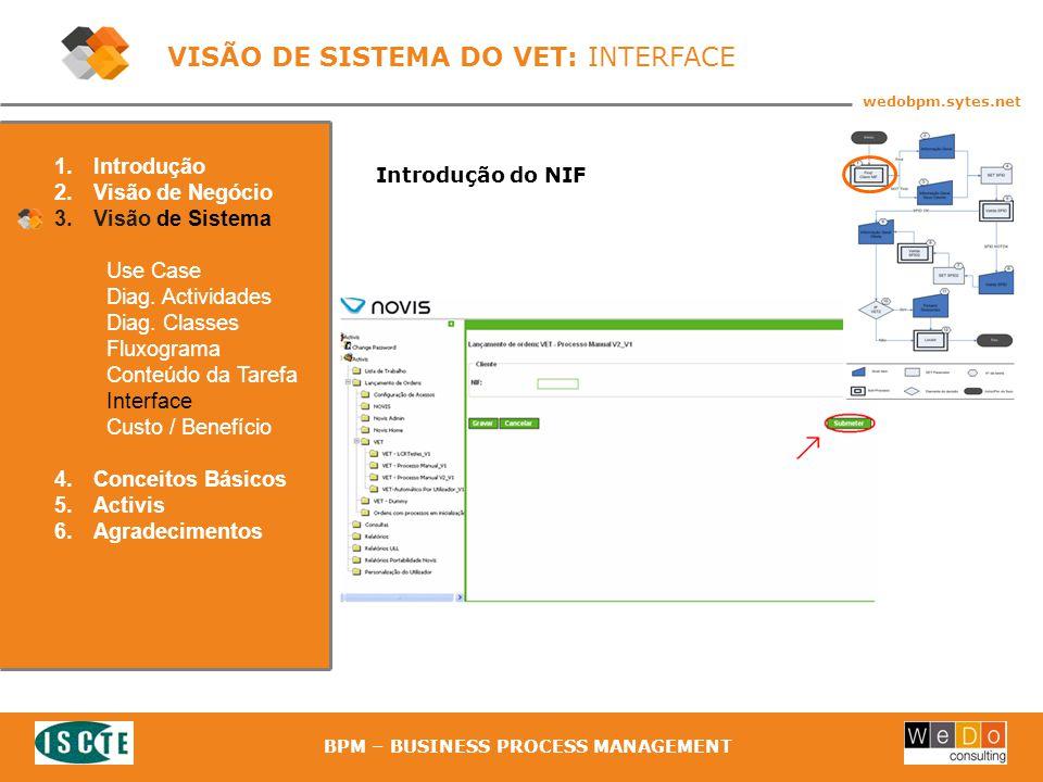 31 wedobpm.sytes.net BPM – BUSINESS PROCESS MANAGEMENT Introdução do NIF 1.Introdução 2.Visão de Negócio 3.Visão de Sistema Use Case Diag.