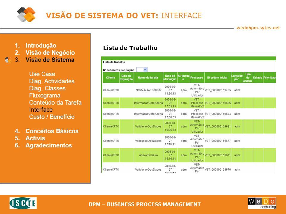 34 wedobpm.sytes.net BPM – BUSINESS PROCESS MANAGEMENT Lista de Trabalho 1.Introdução 2.Visão de Negócio 3.Visão de Sistema Use Case Diag.