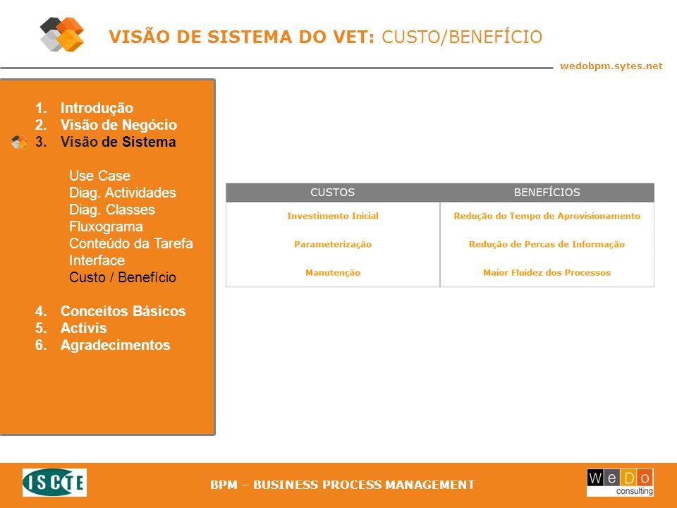 35 wedobpm.sytes.net BPM – BUSINESS PROCESS MANAGEMENT 1.Introdução 2.Visão de Negócio 3.Visão de Sistema Use Case Diag.