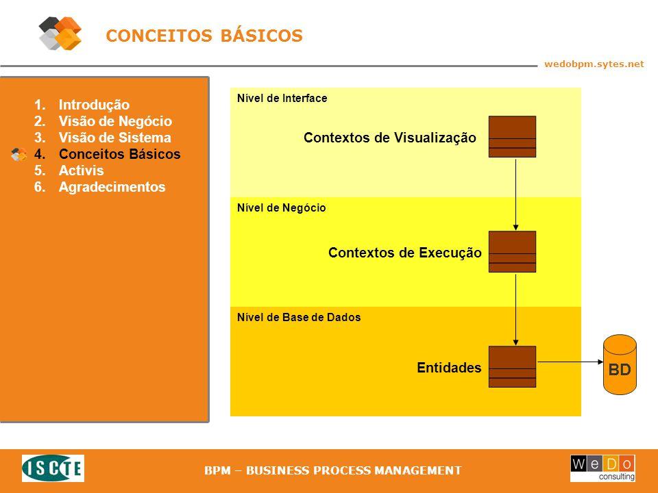 37 wedobpm.sytes.net BPM – BUSINESS PROCESS MANAGEMENT CONCEITOS BÁSICOS 1.Introdução 2.Visão de Negócio 3.Visão de Sistema 4.Conceitos Básicos 5.Activis 6.Agradecimentos Nível de Interface Nível de Negócio Nível de Base de Dados BD Contextos de Visualização Contextos de Execução Entidades