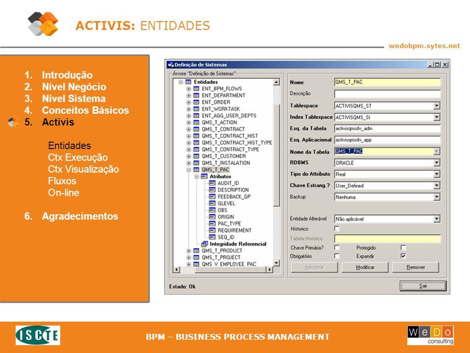 39 wedobpm.sytes.net BPM – BUSINESS PROCESS MANAGEMENT ACTIVIS: ENTIDADES 1.Introdução 2.Nível Negócio 3.Nível Sistema 4.Conceitos Básicos 5.Activis Entidades Ctx Execução Ctx Visualização Fluxos On-line 6.Agradecimentos