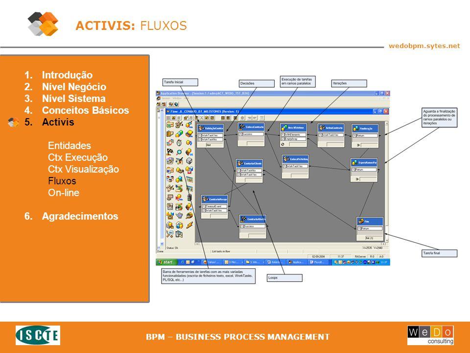 42 wedobpm.sytes.net BPM – BUSINESS PROCESS MANAGEMENT ACTIVIS: FLUXOS 1.Introdução 2.Nível Negócio 3.Nível Sistema 4.Conceitos Básicos 5.Activis Entidades Ctx Execução Ctx Visualização Fluxos On-line 6.Agradecimentos