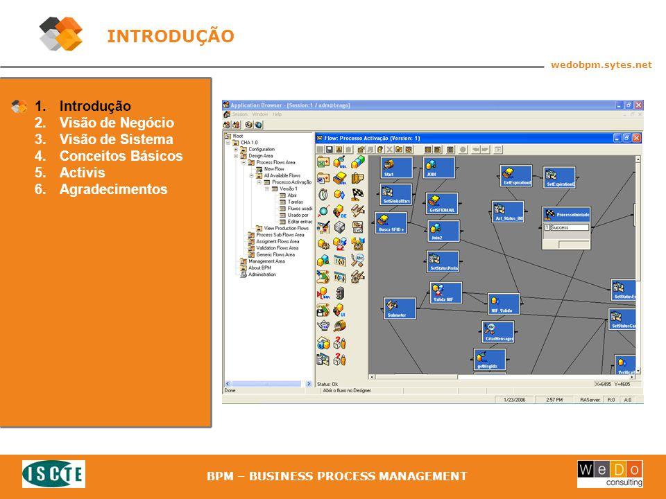 5 wedobpm.sytes.net BPM – BUSINESS PROCESS MANAGEMENT 1.Introdução 2.Visão de Negócio 3.Visão de Sistema 4.Conceitos Básicos 5.Activis 6.Agradecimentos INTRODUÇÃO