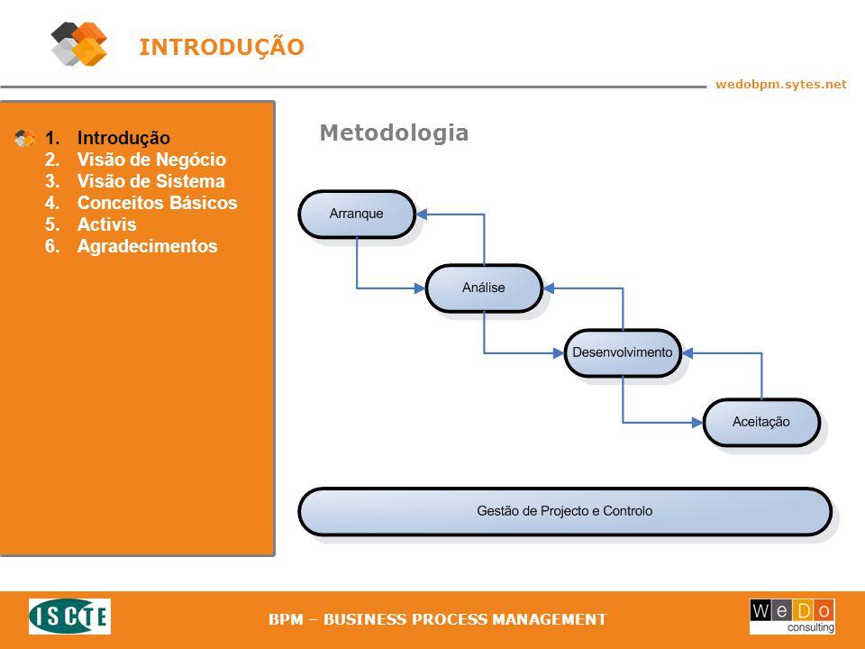 9 wedobpm.sytes.net BPM – BUSINESS PROCESS MANAGEMENT 1.Introdução 2.Visão de Negócio 3.Visão de Sistema 4.Conceitos Básicos 5.Activis 6.Agradecimentos Metodologia INTRODUÇÃO