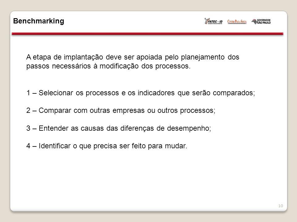 Benchmarking 10 A etapa de implantação deve ser apoiada pelo planejamento dos passos necessários à modificação dos processos.