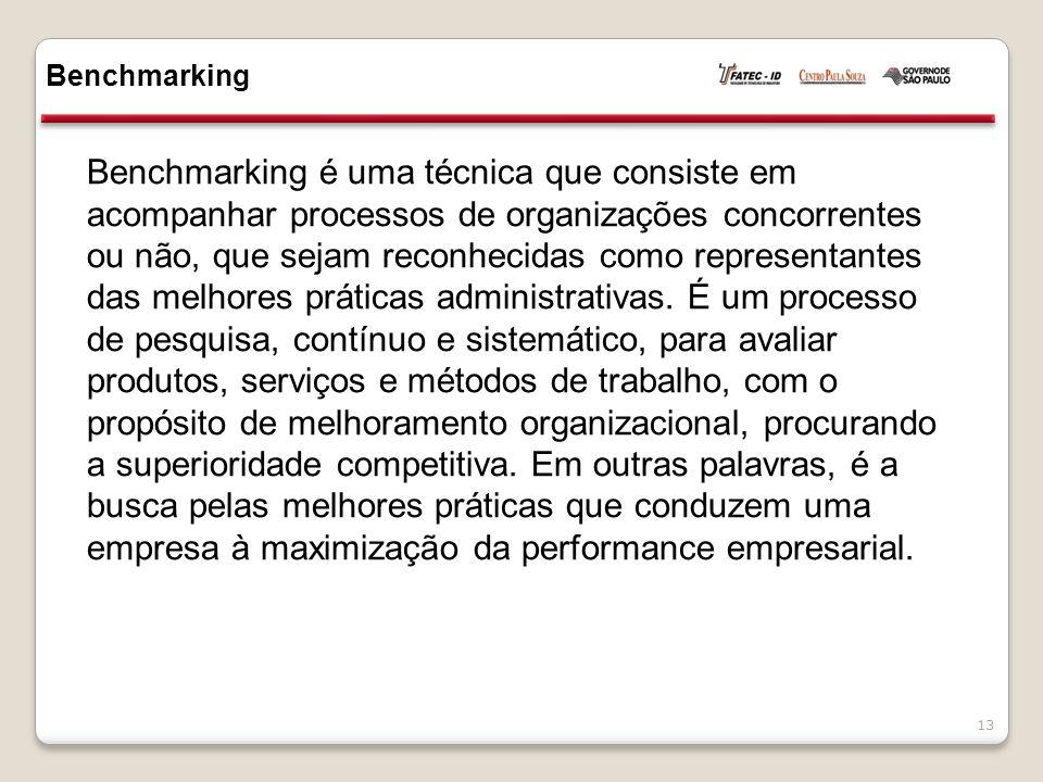 Benchmarking é uma técnica que consiste em acompanhar processos de organizações concorrentes ou não, que sejam reconhecidas como representantes das melhores práticas administrativas.