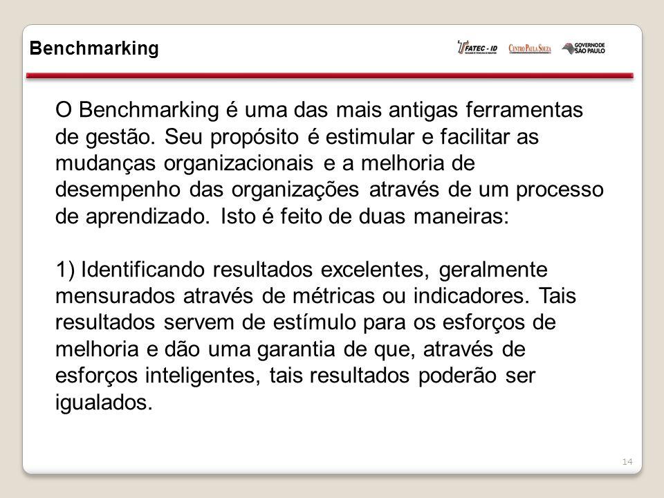 O Benchmarking é uma das mais antigas ferramentas de gestão. Seu propósito é estimular e facilitar as mudanças organizacionais e a melhoria de desempe