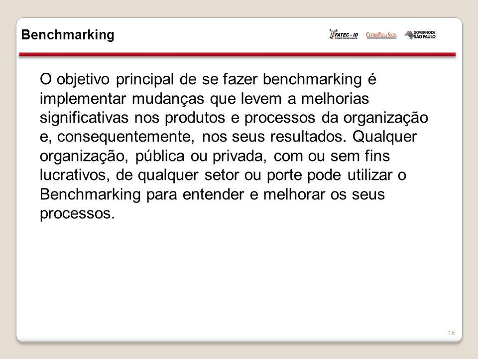 O objetivo principal de se fazer benchmarking é implementar mudanças que levem a melhorias significativas nos produtos e processos da organização e, consequentemente, nos seus resultados.