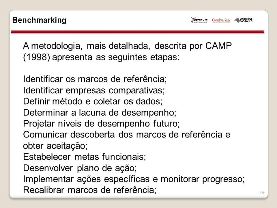 A metodologia, mais detalhada, descrita por CAMP (1998) apresenta as seguintes etapas: Identificar os marcos de referência; Identificar empresas comparativas; Definir método e coletar os dados; Determinar a lacuna de desempenho; Projetar níveis de desempenho futuro; Comunicar descoberta dos marcos de referência e obter aceitação; Estabelecer metas funcionais; Desenvolver plano de ação; Implementar ações específicas e monitorar progresso; Recalibrar marcos de referência; Benchmarking 18