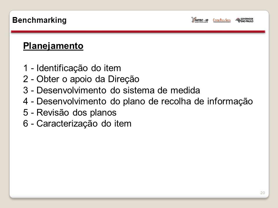 Planejamento 1 - Identificação do item 2 - Obter o apoio da Direção 3 - Desenvolvimento do sistema de medida 4 - Desenvolvimento do plano de recolha de informação 5 - Revisão dos planos 6 - Caracterização do item Benchmarking 20