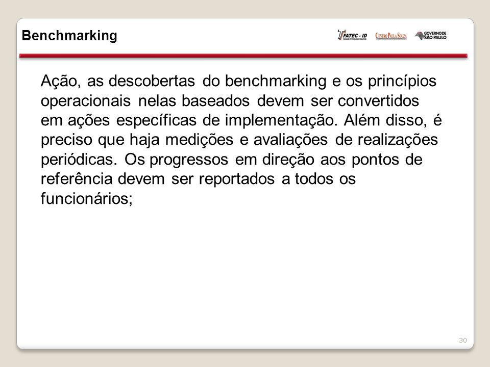 Ação, as descobertas do benchmarking e os princípios operacionais nelas baseados devem ser convertidos em ações específicas de implementação. Além dis