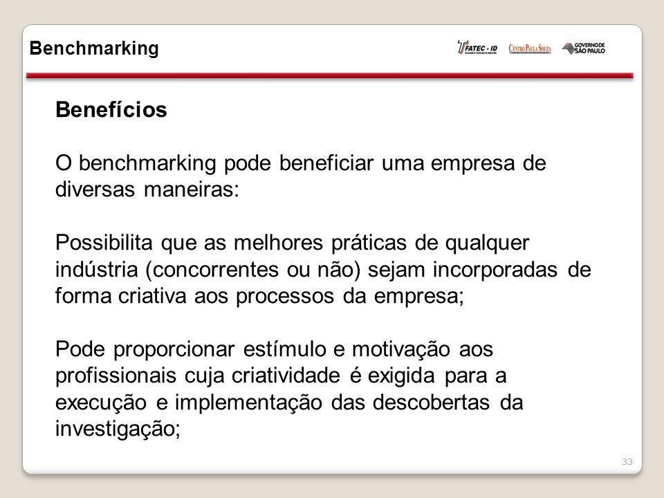 Benefícios O benchmarking pode beneficiar uma empresa de diversas maneiras: Possibilita que as melhores práticas de qualquer indústria (concorrentes ou não) sejam incorporadas de forma criativa aos processos da empresa; Pode proporcionar estímulo e motivação aos profissionais cuja criatividade é exigida para a execução e implementação das descobertas da investigação; Benchmarking 33