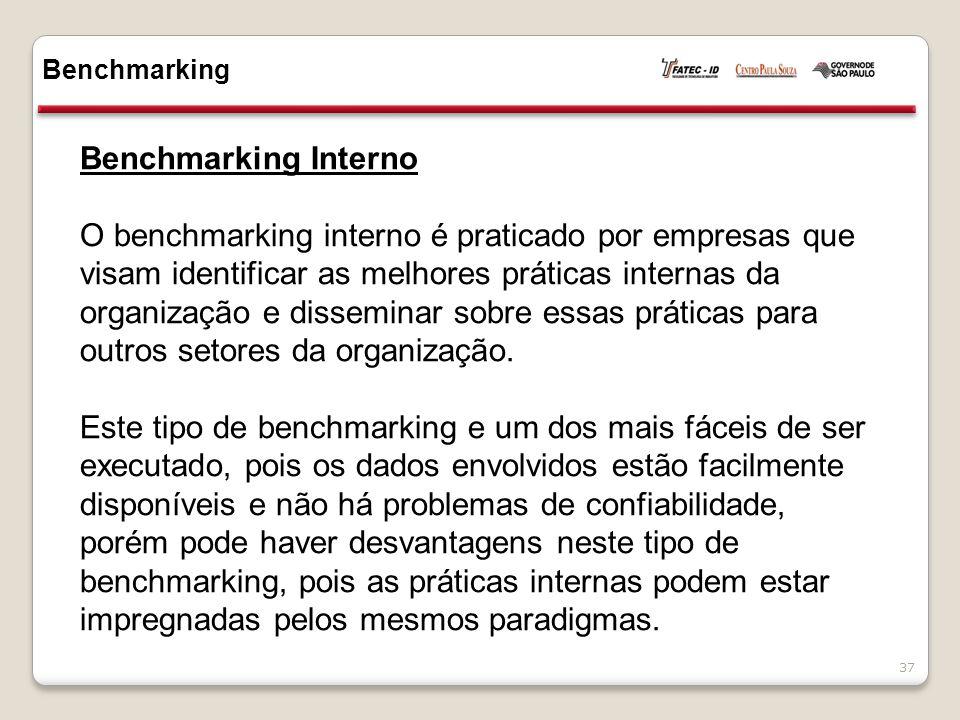 Benchmarking Interno O benchmarking interno é praticado por empresas que visam identificar as melhores práticas internas da organização e disseminar sobre essas práticas para outros setores da organização.