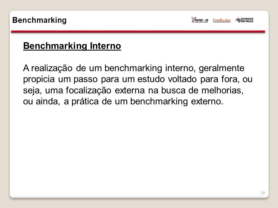 Benchmarking Interno A realização de um benchmarking interno, geralmente propicia um passo para um estudo voltado para fora, ou seja, uma focalização externa na busca de melhorias, ou ainda, a prática de um benchmarking externo.