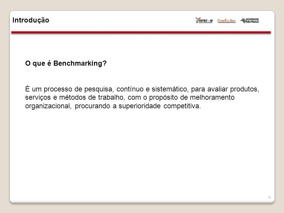 Introdução 4 O que é Benchmarking? É um processo de pesquisa, contínuo e sistemático, para avaliar produtos, serviços e métodos de trabalho, com o pro