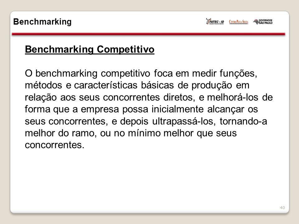 Benchmarking Competitivo O benchmarking competitivo foca em medir funções, métodos e características básicas de produção em relação aos seus concorrentes diretos, e melhorá-los de forma que a empresa possa inicialmente alcançar os seus concorrentes, e depois ultrapassá-los, tornando-a melhor do ramo, ou no mínimo melhor que seus concorrentes.