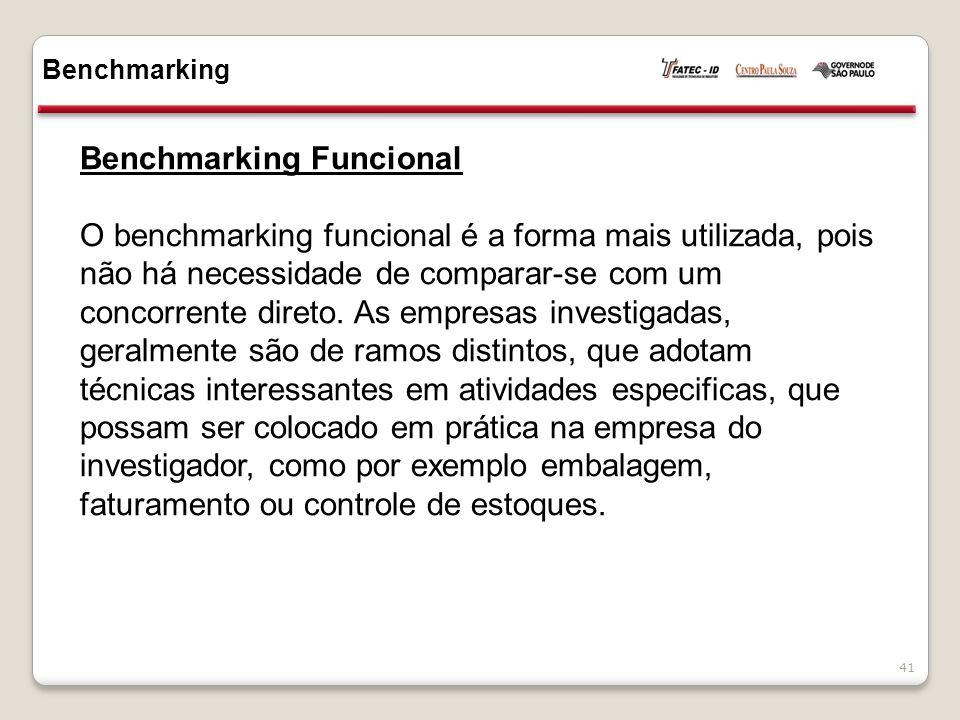 Benchmarking Funcional O benchmarking funcional é a forma mais utilizada, pois não há necessidade de comparar-se com um concorrente direto.