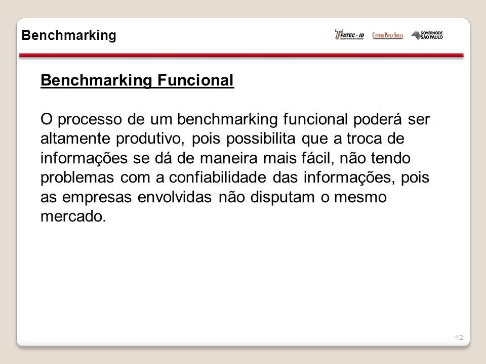 Benchmarking Funcional O processo de um benchmarking funcional poderá ser altamente produtivo, pois possibilita que a troca de informações se dá de maneira mais fácil, não tendo problemas com a confiabilidade das informações, pois as empresas envolvidas não disputam o mesmo mercado.