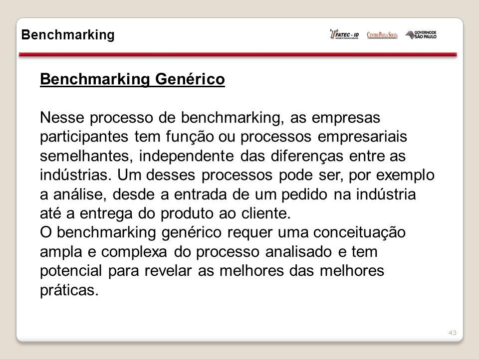 Benchmarking Genérico Nesse processo de benchmarking, as empresas participantes tem função ou processos empresariais semelhantes, independente das diferenças entre as indústrias.