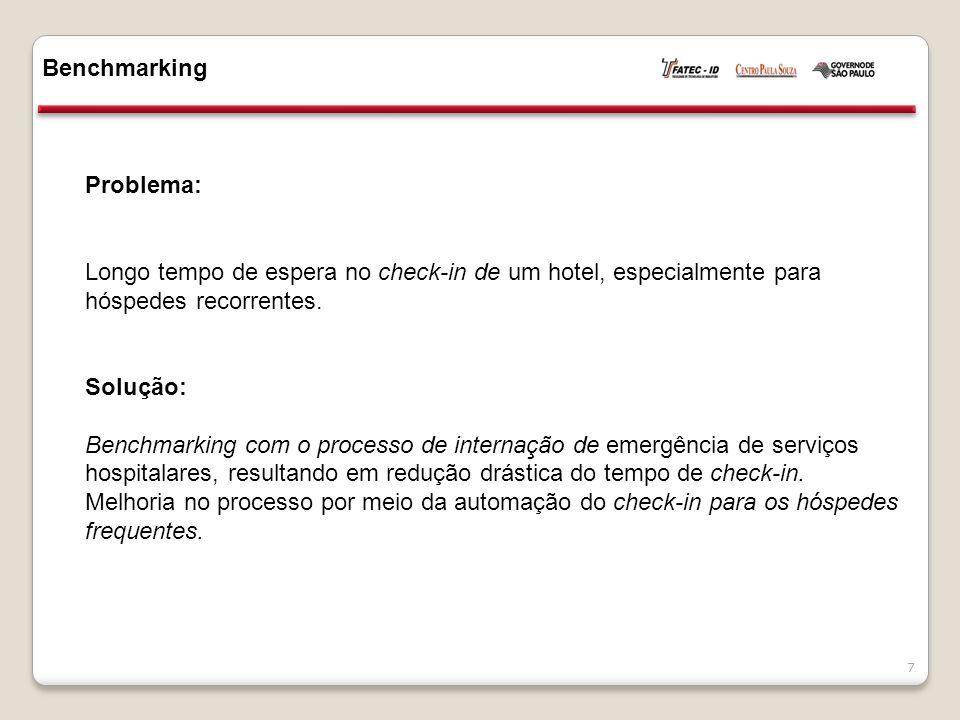 Benchmarking 7 Problema: Longo tempo de espera no check-in de um hotel, especialmente para hóspedes recorrentes. Solução: Benchmarking com o processo