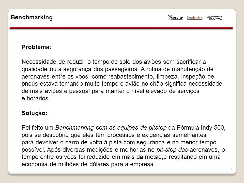 Benchmarking 9 Problema: Necessidade de reduzir o tempo de solo dos aviões sem sacrificar a qualidade ou a segurança dos passageiros. A rotina de manu