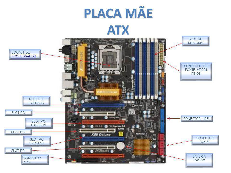 PLACA MÃE ATX SLOT DE MEMÒRIA CONECTOR DE FONTE ATX 24 PINOS CONECTOR IDE CONECTOR SATA SOCKET DE PROCESSADOR PROCESSADOR BATERIA CR2032 SLOT PCI SLOT