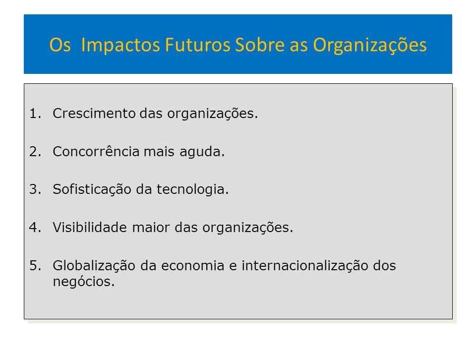 Os Impactos Futuros Sobre as Organizações 1.Crescimento das organizações. 2.Concorrência mais aguda. 3.Sofisticação da tecnologia. 4.Visibilidade maio