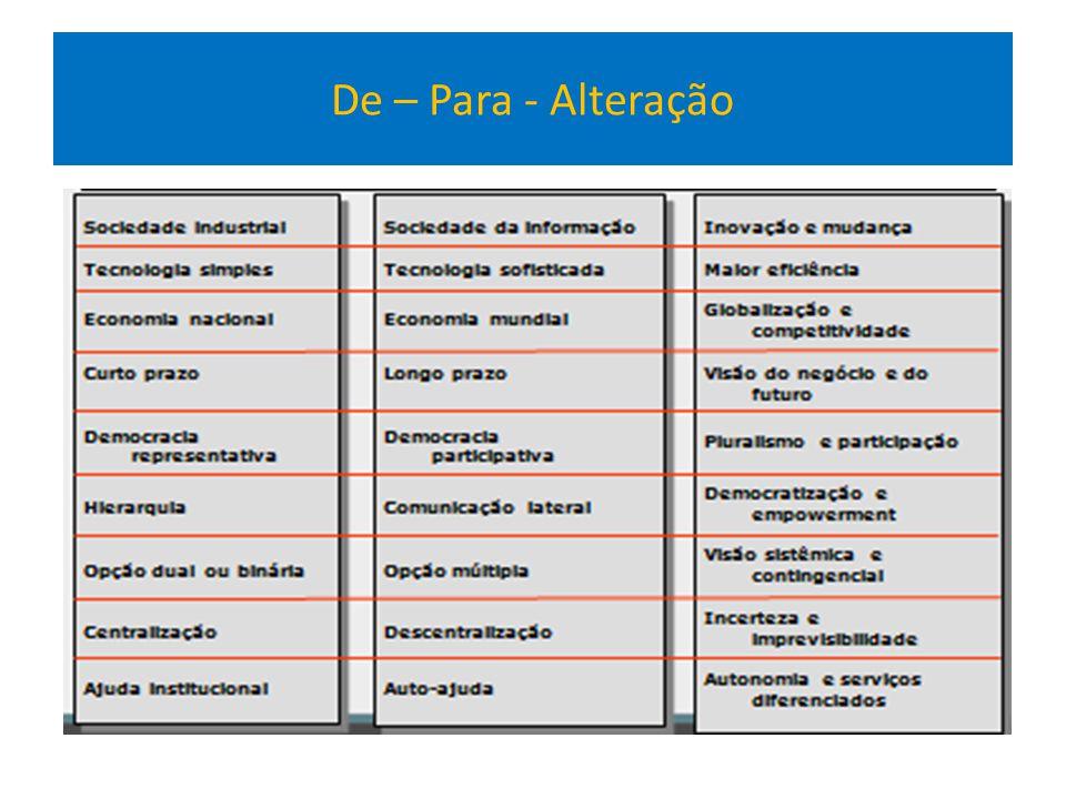 Bibliografia Caravantes, Geraldo R., Panno, Claudia C.
