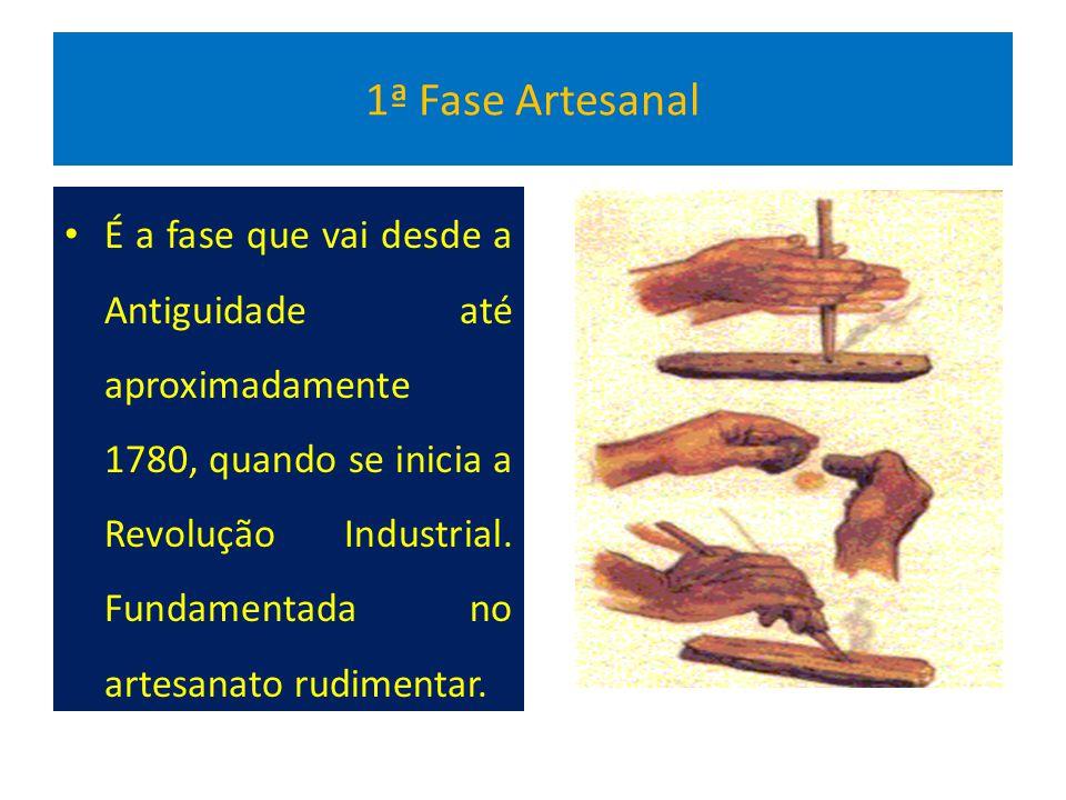 1ª Fase Artesanal É a fase que vai desde a Antiguidade até aproximadamente 1780, quando se inicia a Revolução Industrial.