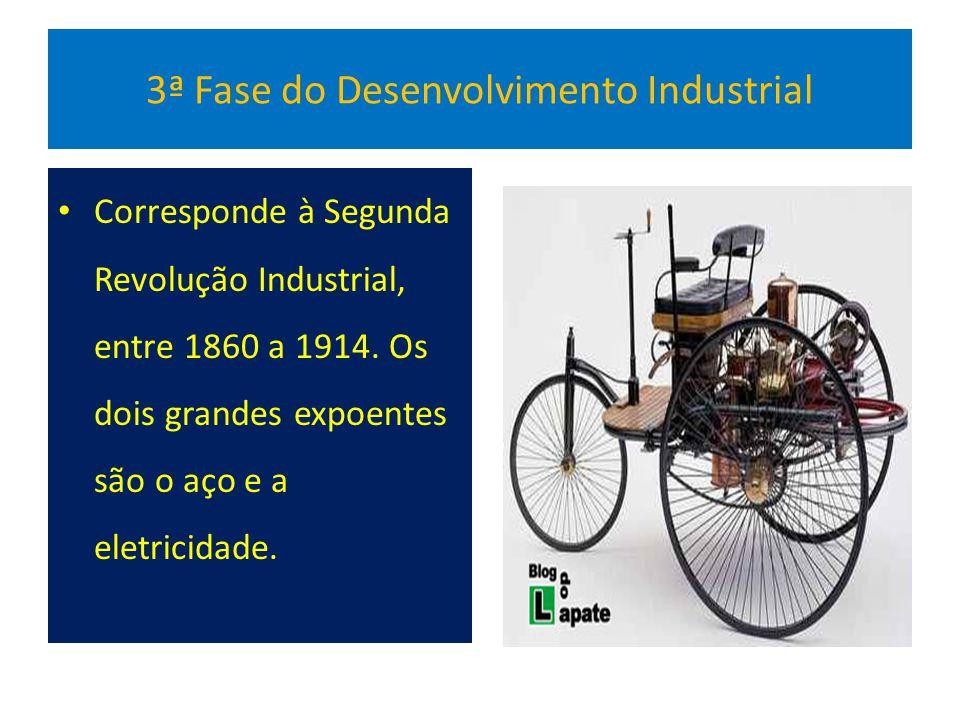 3ª Fase do Desenvolvimento Industrial Corresponde à Segunda Revolução Industrial, entre 1860 a 1914.
