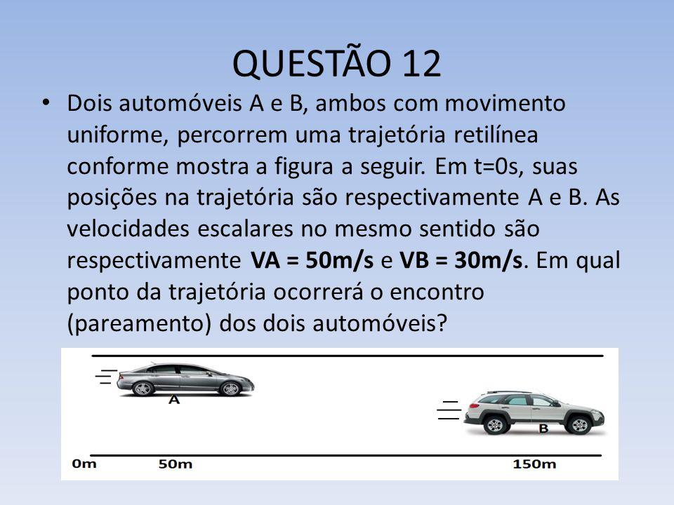 QUESTÃO 12 Dois automóveis A e B, ambos com movimento uniforme, percorrem uma trajetória retilínea conforme mostra a figura a seguir. Em t=0s, suas po