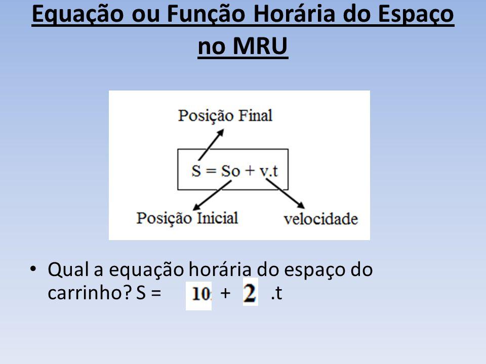 Equação ou Função Horária do Espaço no MRU Qual a equação horária do espaço do carrinho? S = +.t