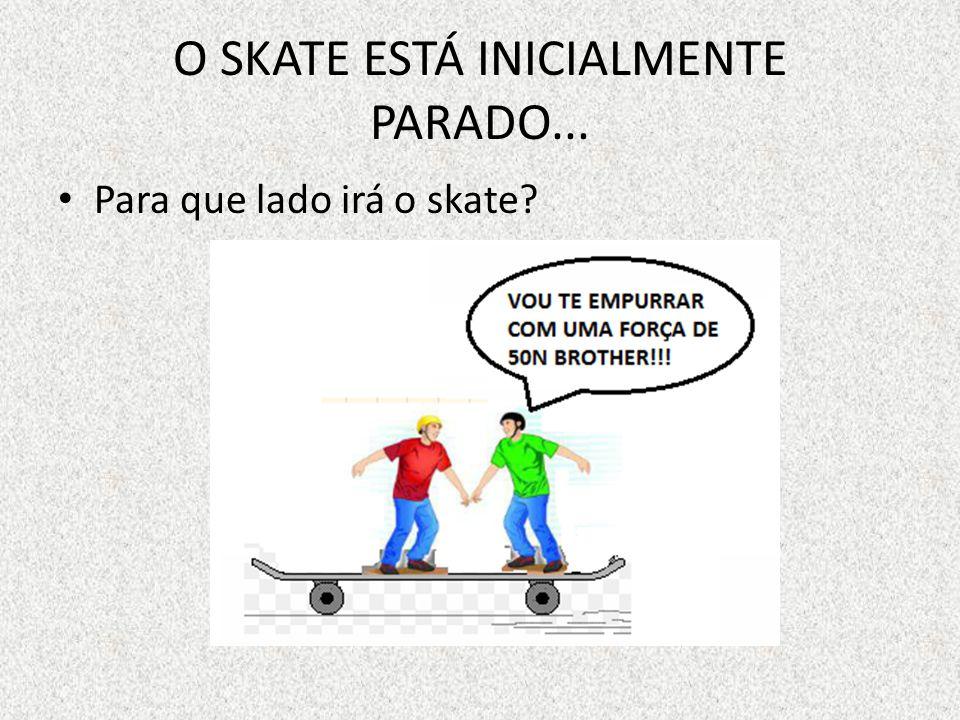O SKATE ESTÁ INICIALMENTE PARADO... Para que lado irá o skate?