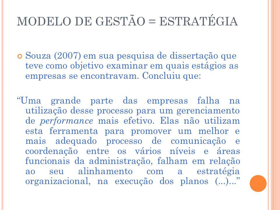 MODELO DE GESTÃO = ESTRATÉGIA Souza (2007) em sua pesquisa de dissertação que teve como objetivo examinar em quais estágios as empresas se encontravam.