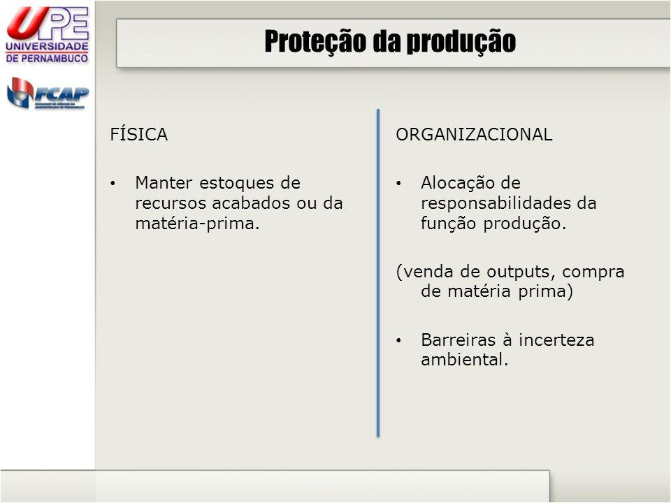 Proteção da produção FÍSICA Manter estoques de recursos acabados ou da matéria-prima. ORGANIZACIONAL Alocação de responsabilidades da função produção.