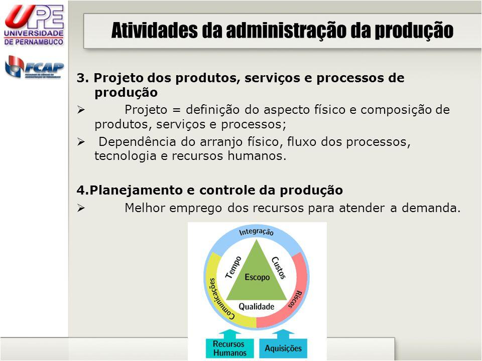 Atividades da administração da produção 3. Projeto dos produtos, serviços e processos de produção  Projeto = definição do aspecto físico e composição