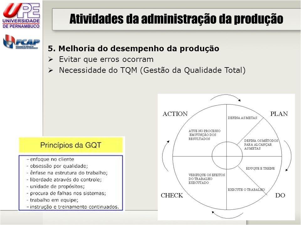 Atividades da administração da produção 5. Melhoria do desempenho da produção  Evitar que erros ocorram  Necessidade do TQM (Gestão da Qualidade Tot
