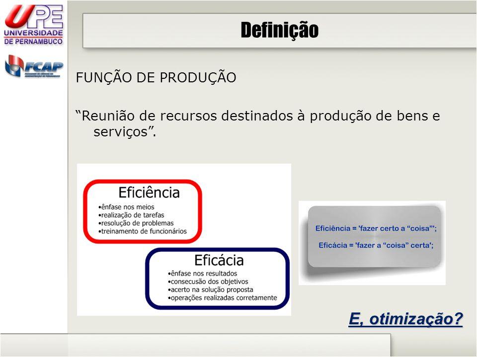 """Definição FUNÇÃO DE PRODUÇÃO """"Reunião de recursos destinados à produção de bens e serviços"""". E, otimização?"""