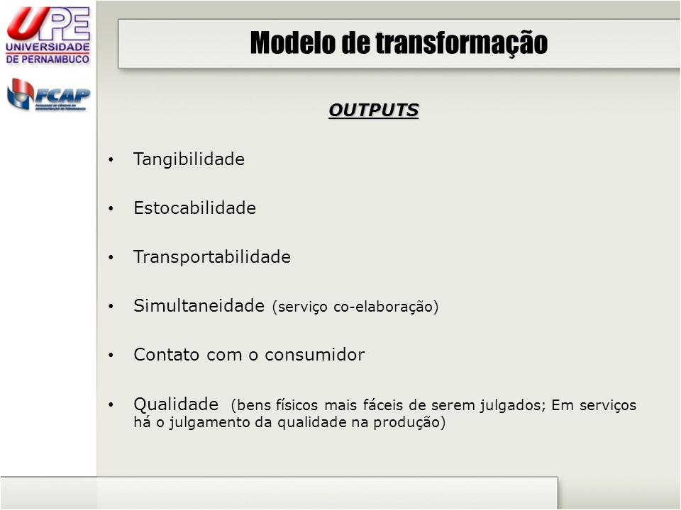 Modelo de transformação OUTPUTS Tangibilidade Estocabilidade Transportabilidade Simultaneidade (serviço co-elaboração) Contato com o consumidor Qualid