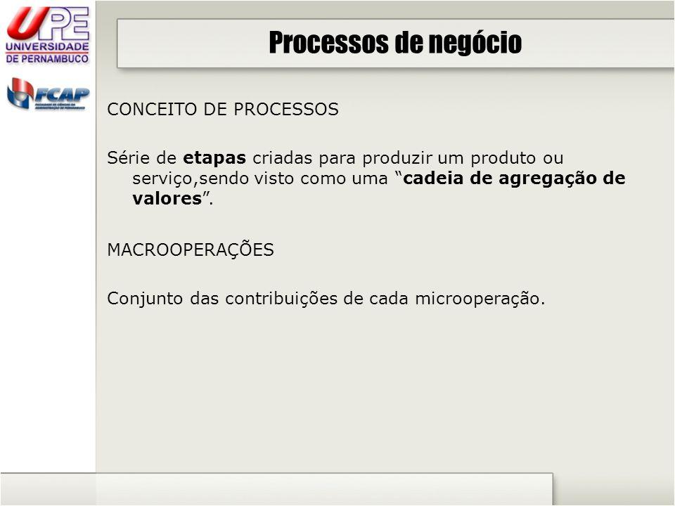 """Processos de negócio CONCEITO DE PROCESSOS Série de etapas criadas para produzir um produto ou serviço,sendo visto como uma """"cadeia de agregação de va"""