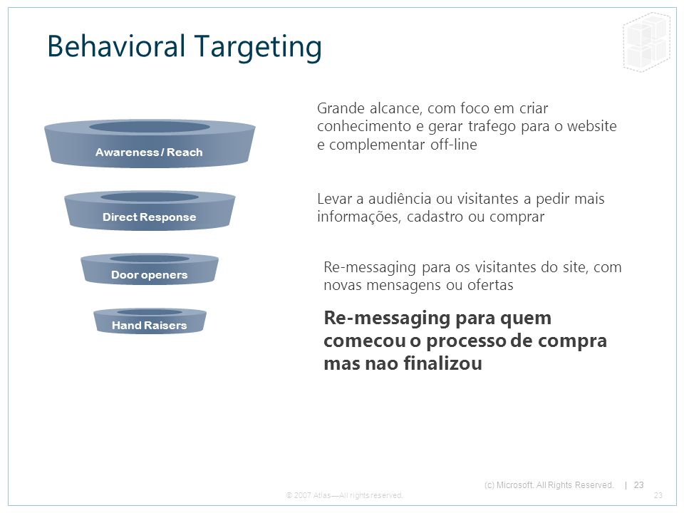 23 © 2007 Atlas—All rights reserved. | 23 Behavioral Targeting Awareness / Reach Direct Response Door openers Hand Raisers Levar a audiência ou visita